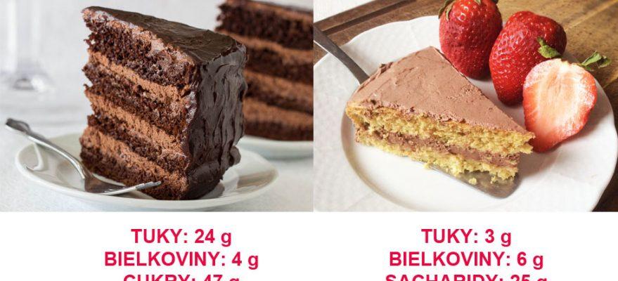 Aj sladké môže byť zdravé – naučte sa piecť zdravo, chutne a výživne